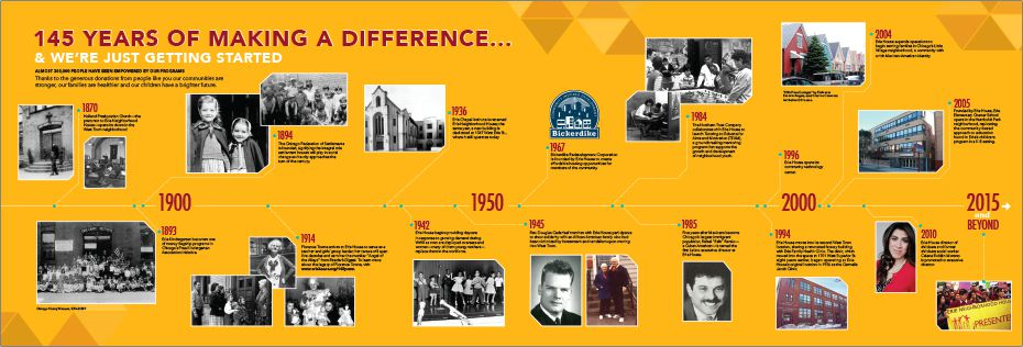 Marketing Materials - Erie House Timeline