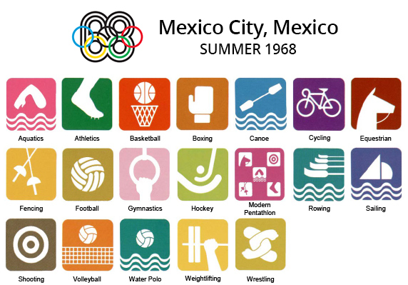 Olympic Pictograms Design Through History Media Made Great