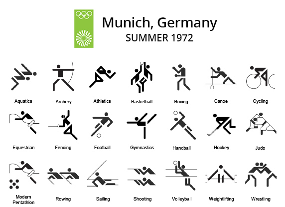 Munich 1972 Olympic Pictograms